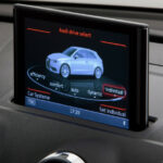 Периодичность технического обслуживания автомобилей Audi