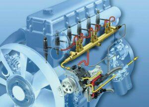 Дизельный двигатель система Common Rail